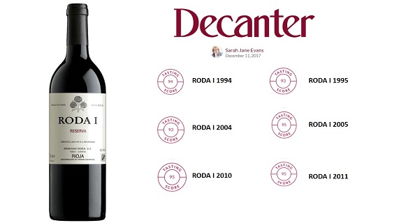 top roda i, rioja reserva wines to try Sarah Jane Evans MW publishes at Decanter an article about Bodegas RODA. She also qualifies these vintages:  - RODA I 1994: 94 pts. - RODA I 1995: 93 pts. - RODA I 2004: 93 pts. - RODA I 2005: 95 pts. - RODA I 2010: 95 pts. - RODA I 2011: 95 pts.